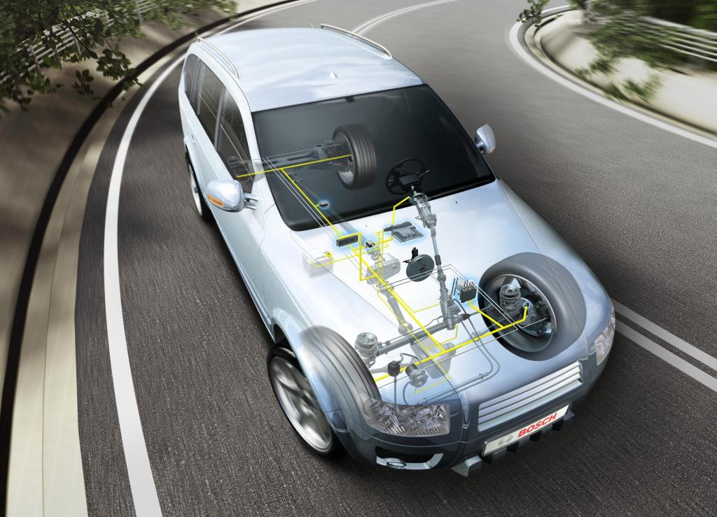 Активная безопасность автомобиля