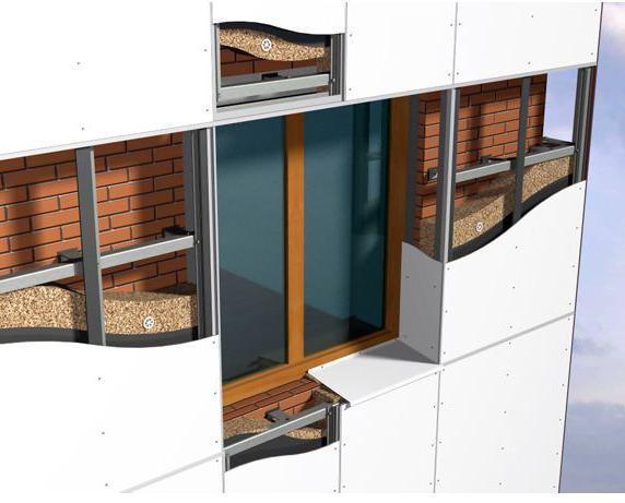 вентилируемые композитные фасады