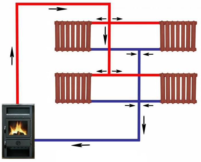 Dampfheizung Scheme