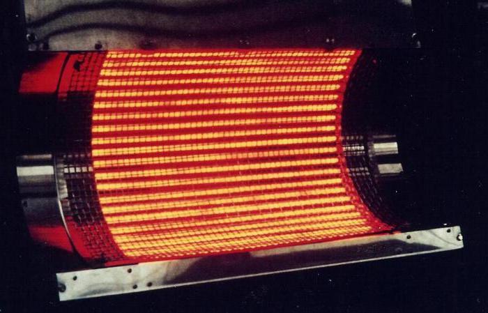 электрические инфракрасные обогреватели отзывы