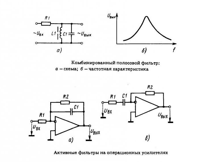 спроектировать схему на операционных усилителях реализующую функцию