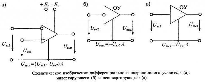схема неинвертирующего усилителя на операционном усилителе