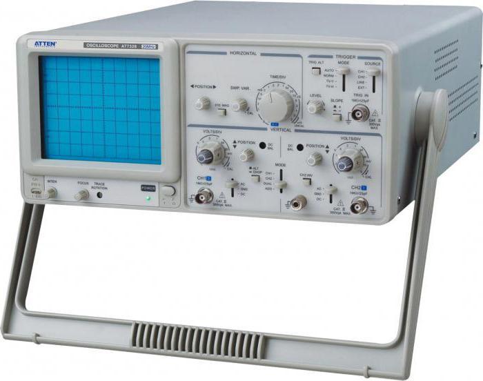 цифровой карманный осциллограф как пользоваться