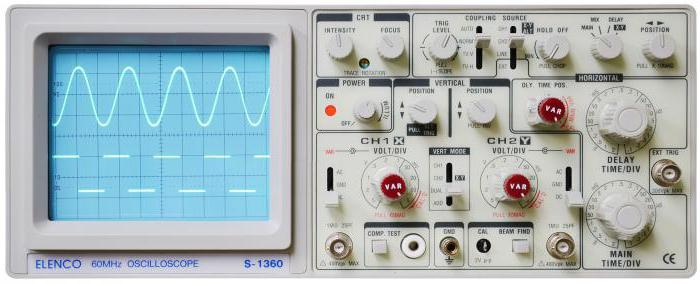 a lab experiment to familiarize students with analog oscilloscope and hardware for circuit design Home » products » analog » your analog discovery may be how to design experiments within waveform generator and oscilloscope example lab: students can.