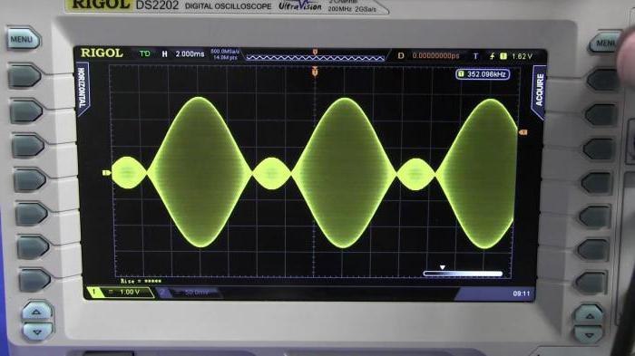 осциллограф н3013 как пользоваться