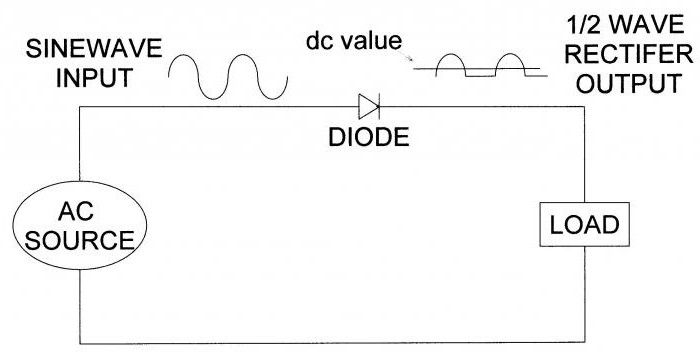обозначение радиодеталей на схеме и их название