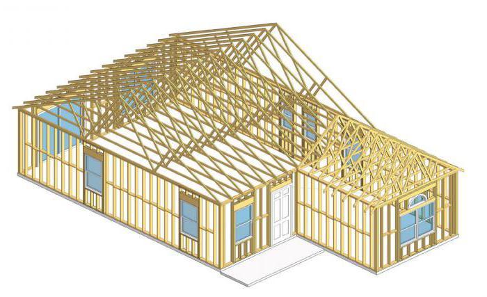 Схема стены каркасного дома