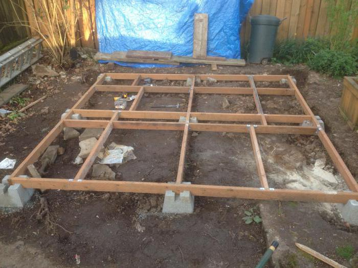 Как сделать столбчатый фундамент из блоков