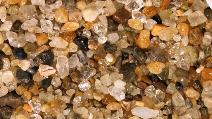 химическая формула песка