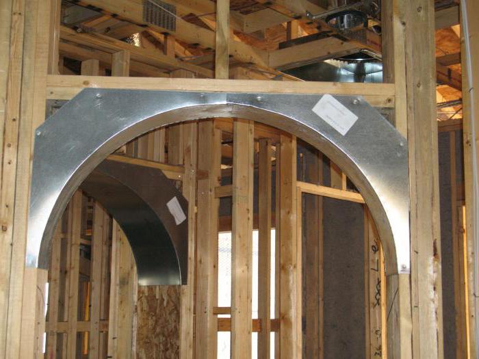 Фото размеры дверной арки гипсокартона с аркой