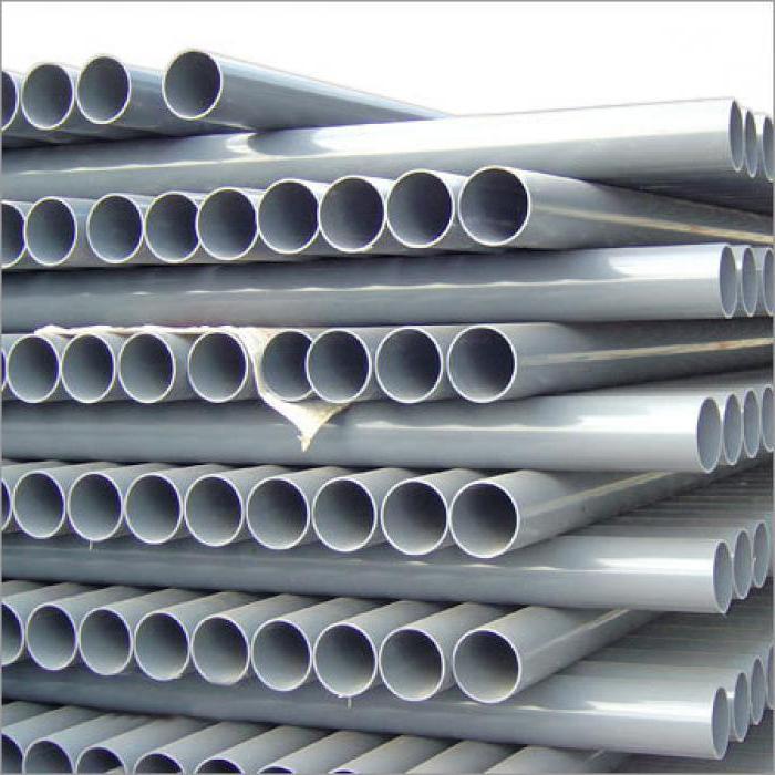 виды труб из стали