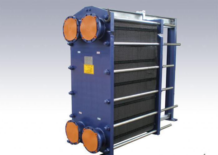 Теплообменник пластинчатый funke jhty ehu теплообменник в газовой колонке с