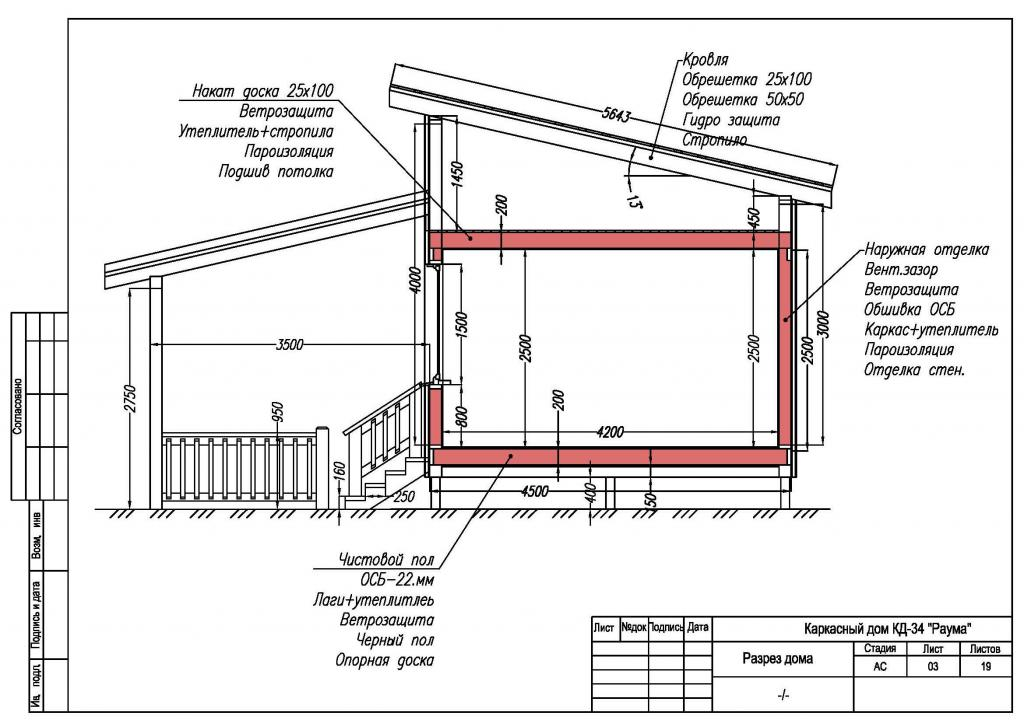DIY cabins step by step instructions
