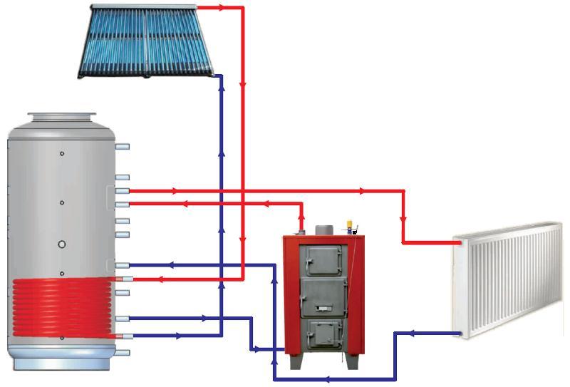 solid fuel cast iron boiler