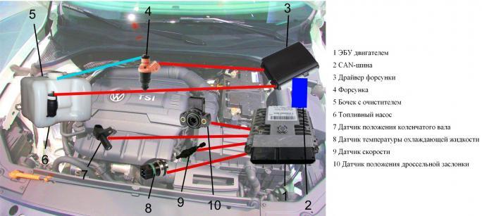 Фото №4 - какой моторесурс двигателя у ВАЗ 2110