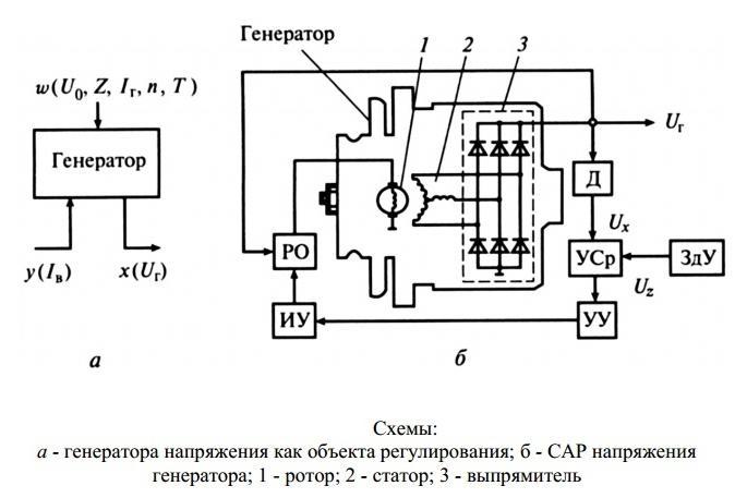 реле регулятор напряжения генератора ваз 2101