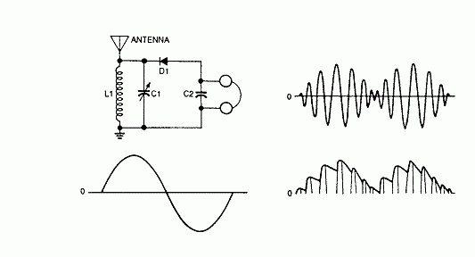 схемы радиоприемников