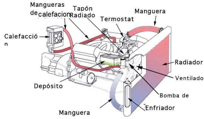Как поставить на москвич двигатель от ваз