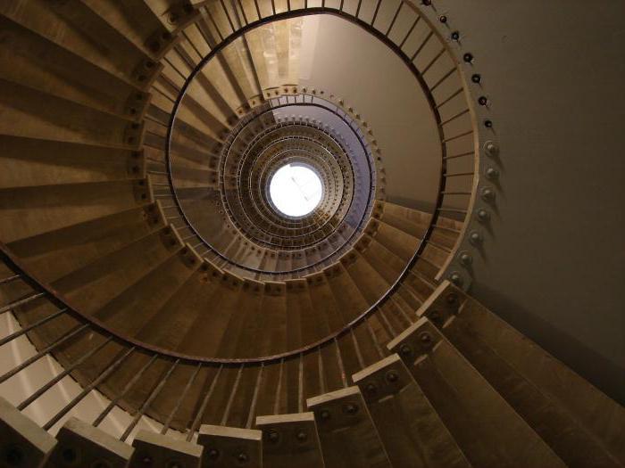 винтовые лестницы своими руками чертежи