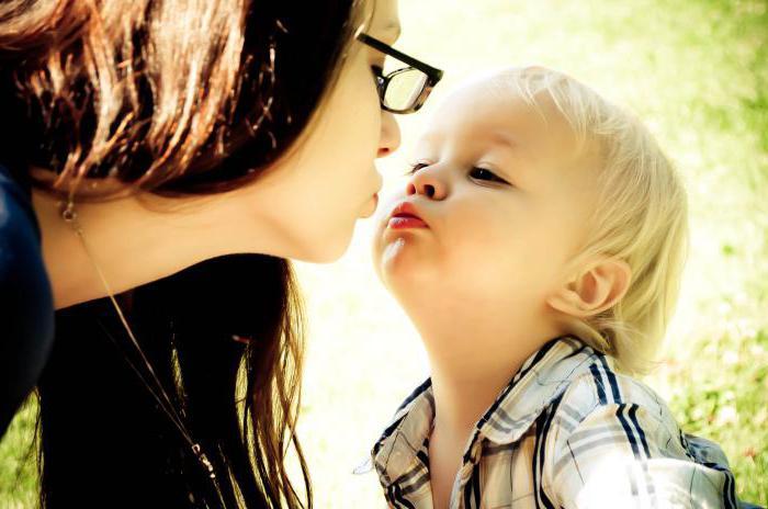 пожелание сыну на день рождения от мамы