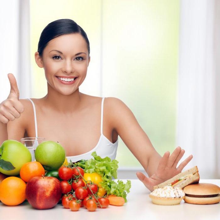 Экспресс-диета на 3 дня (-5 кг)
