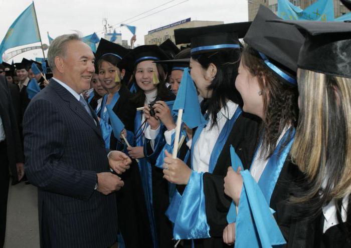 образование наука республики казахстан