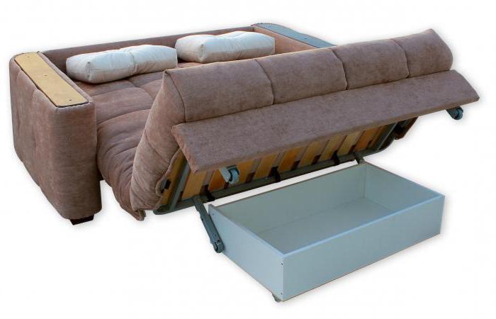 Механизм раскладки дивана аккордеон