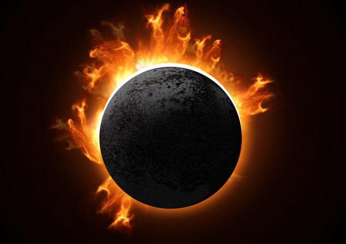 Астрология черная луна