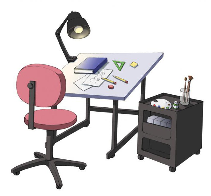 Оптимальный размер письменного стола для школьника