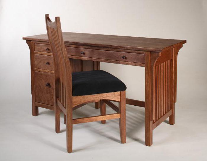 Размеры письменного стола для школьника