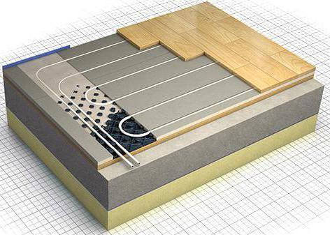Электрический теплый пол характеристики расход энергии