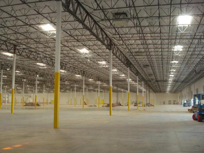 Виды назначения складов