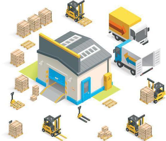 Виды торговых складов
