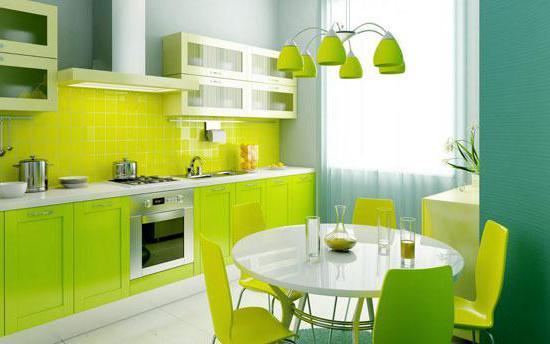 Кухни цвета лайм глянцевые
