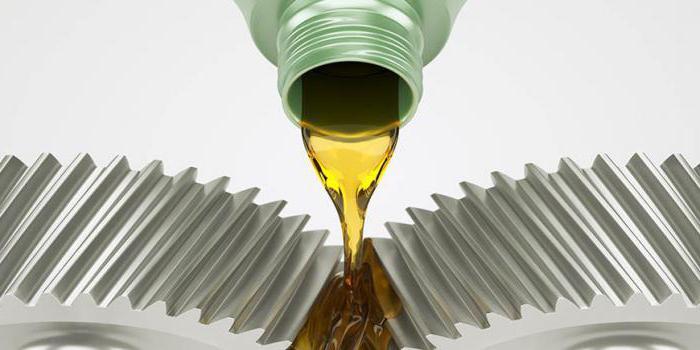 1983818 - Трансмиссионное масло zic 75w90 полусинтетика отзывы