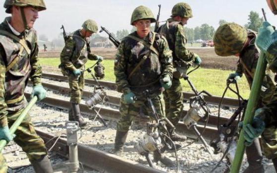 День железнодорожных войск день железнодорожника