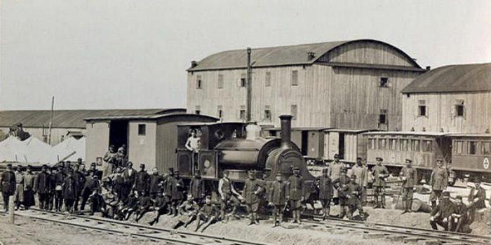 Когда День железнодорожных войск