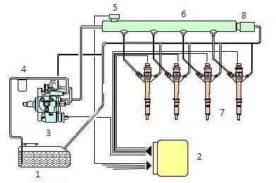 Система питания бензинового двигателя с впрыском топлива