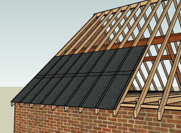 Строительство двускатной крыши своими руками