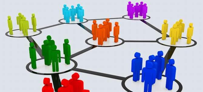 виды разделения и кооперации труда