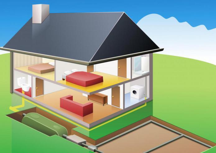 Виды септиков для частного дома
