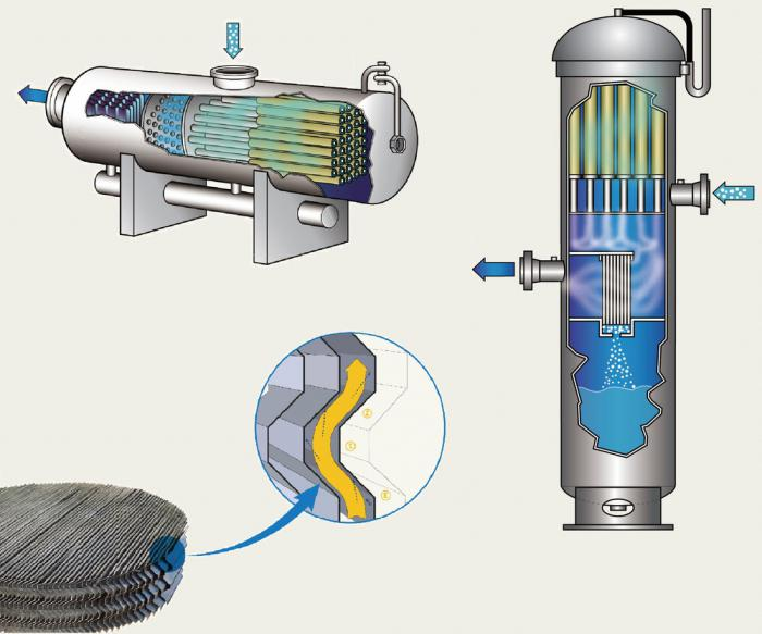 Фибос фильтр для воды технические характеристики