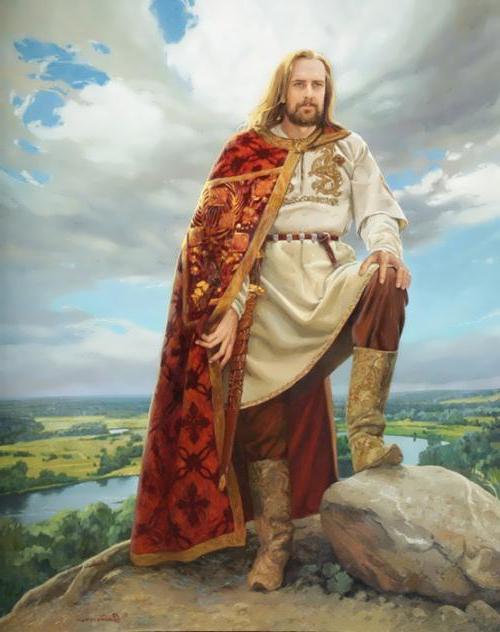 именины имени ярослав