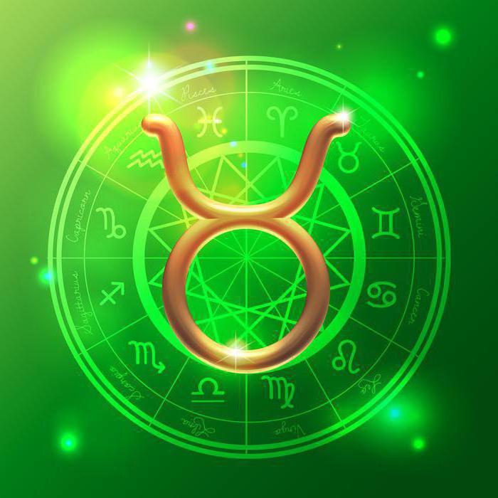 схожесть со знаком зодиака