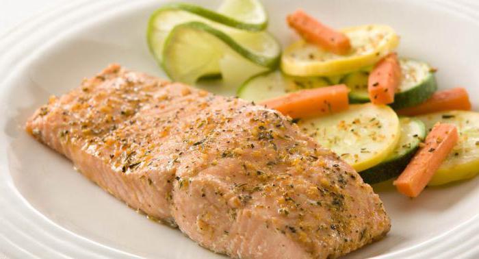 Рыба сима рецепты