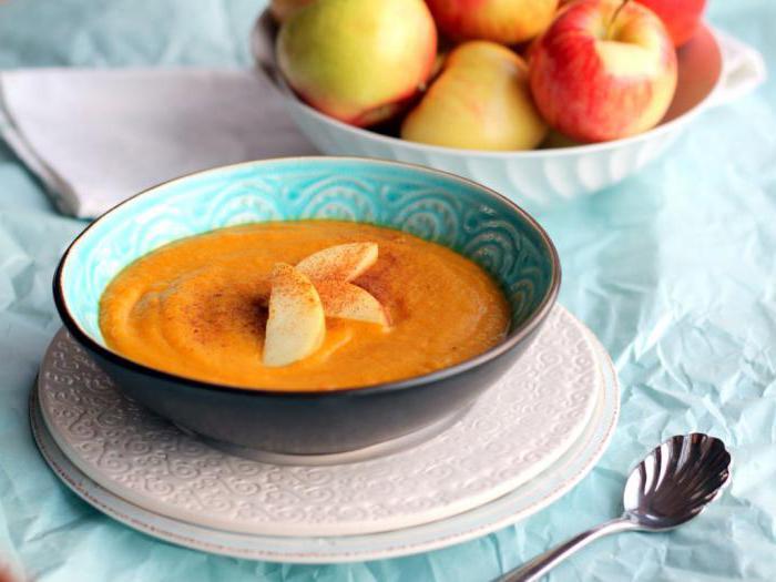 рецепты супов пюре для приготовления в блендере
