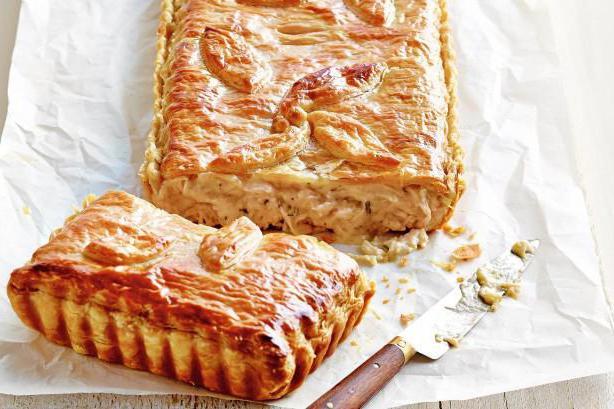 Закрытые пироги рецепты с фото