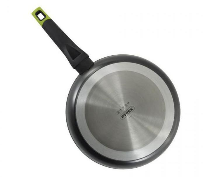 сковорода с антипригарным покрытием pyrex