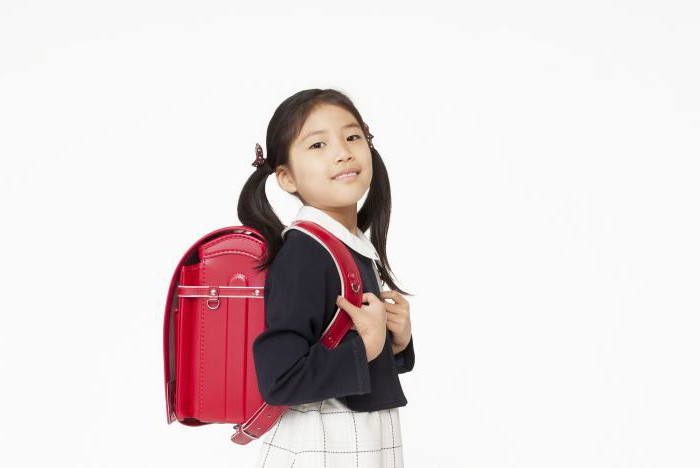 Школьные портфели