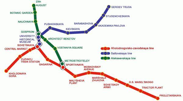 Всего харьковское метро